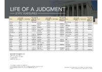 Life of a Judgement